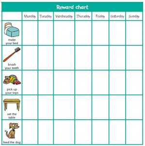 This is an example of a reward chart you could use.